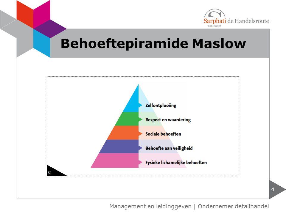 Behoeftepiramide Maslow 4 Management en leidinggeven | Ondernemer detailhandel
