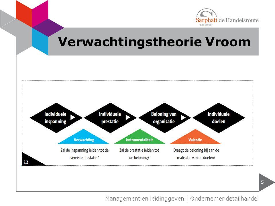 Verwachtingstheorie Vroom 5 Management en leidinggeven | Ondernemer detailhandel