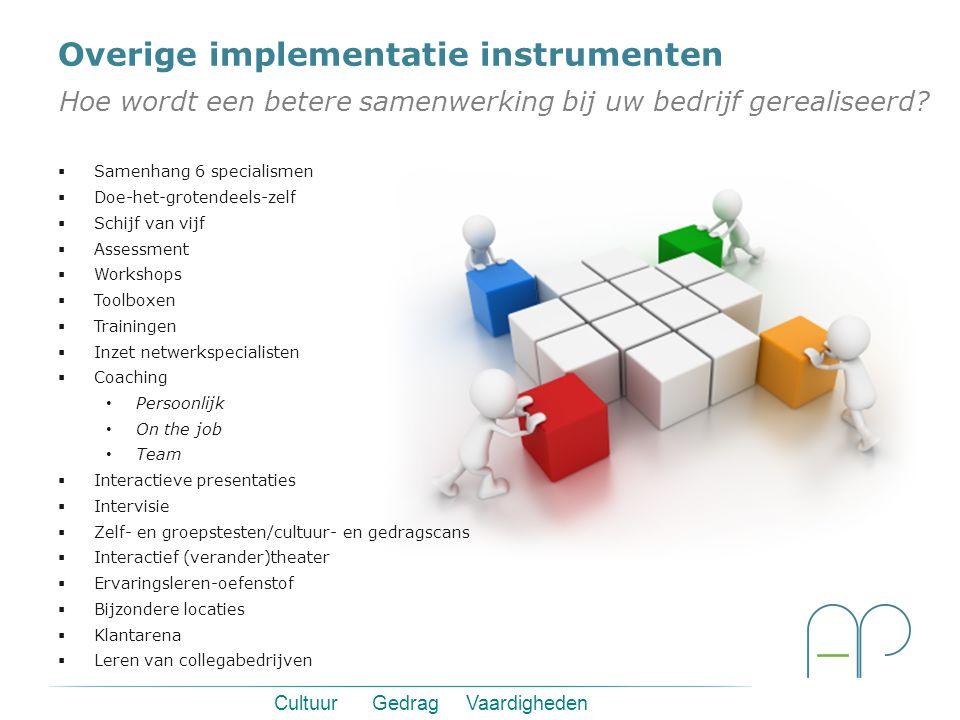 Cultuur Gedrag Vaardigheden Overige implementatie instrumenten Hoe wordt een betere samenwerking bij uw bedrijf gerealiseerd?  Samenhang 6 specialism