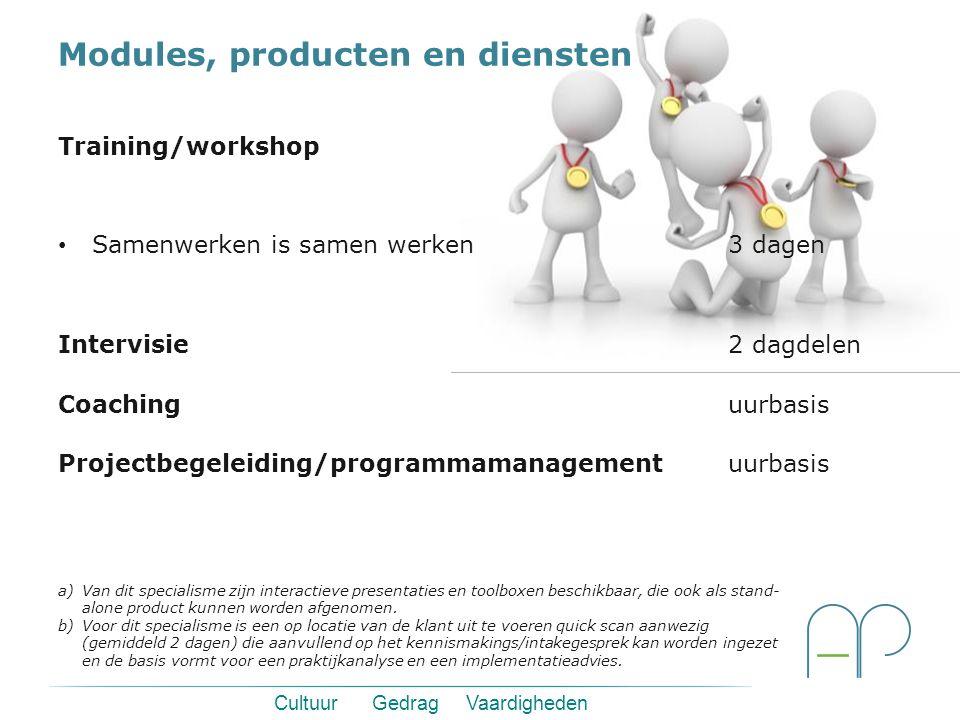 Cultuur Gedrag Vaardigheden Modules, producten en diensten Training/workshop Samenwerken is samen werken3 dagen Intervisie2 dagdelen Coachinguurbasis