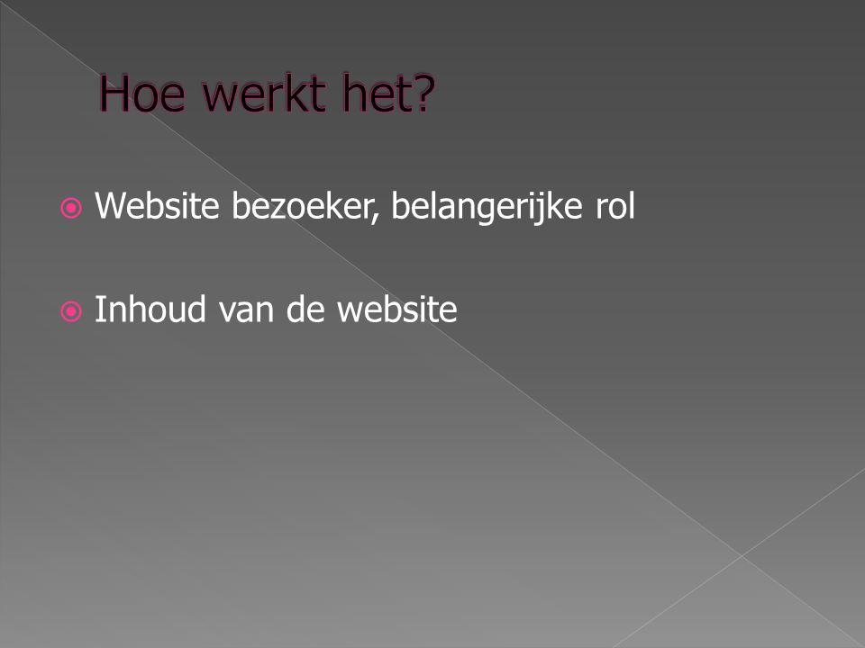  Inhoud van de website