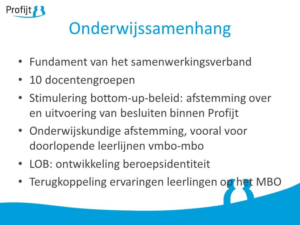 Docentengroepen Actuele thema's: Taal en Rekenen Vernieuwing beroepsgerichte vmbo- programma's Nieuwe kwalificatiestructuur MBO Toelatingsbeleid MBO LOB !