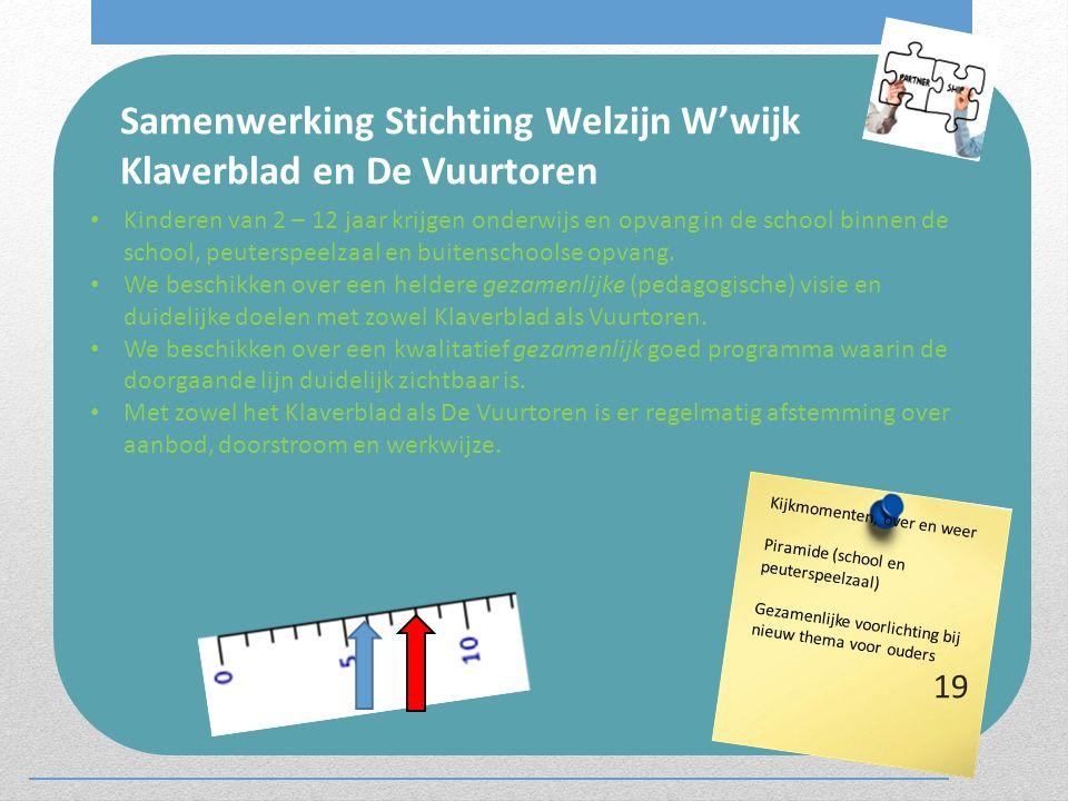 Samenwerking Stichting Welzijn W'wijk Klaverblad en De Vuurtoren Kinderen van 2 – 12 jaar krijgen onderwijs en opvang in de school binnen de school, p