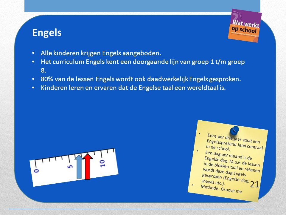 Engels Alle kinderen krijgen Engels aangeboden. Het curriculum Engels kent een doorgaande lijn van groep 1 t/m groep 8. 80% van de lessen Engels wordt