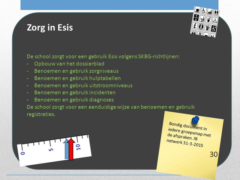Zorg in Esis Bondig document in iedere groepsmap met de afspraken. IB netwerk 31-3-2015 De school zorgt voor een gebruik Esis volgens SKBG-richtlijnen