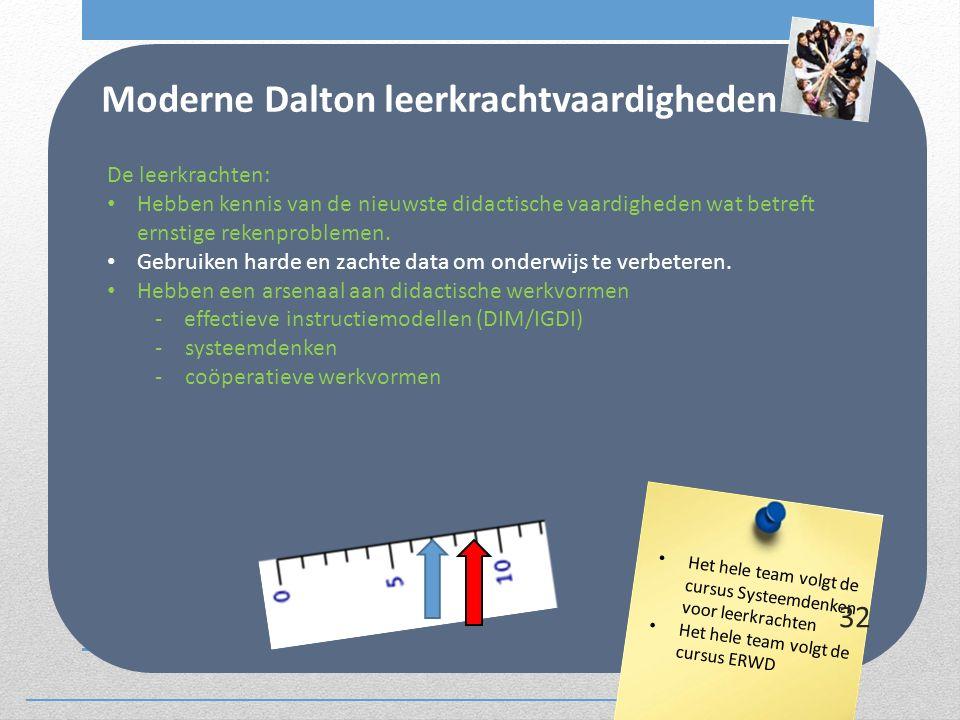 Moderne Dalton leerkrachtvaardigheden De leerkrachten: Hebben kennis van de nieuwste didactische vaardigheden wat betreft ernstige rekenproblemen. Geb