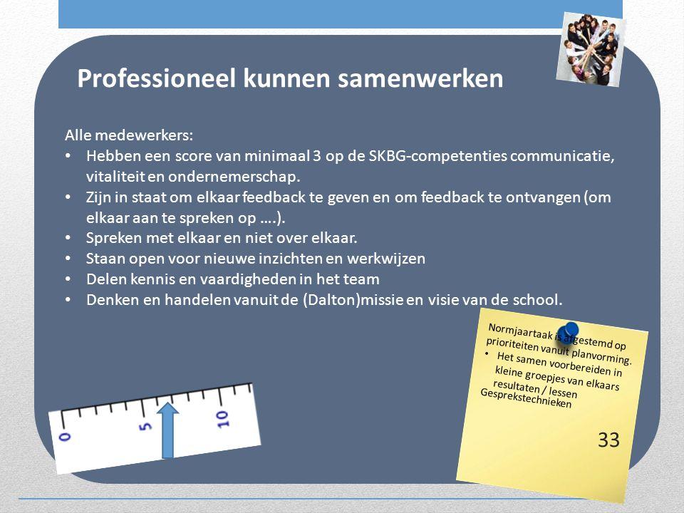 Professioneel kunnen samenwerken Alle medewerkers: Hebben een score van minimaal 3 op de SKBG-competenties communicatie, vitaliteit en ondernemerschap