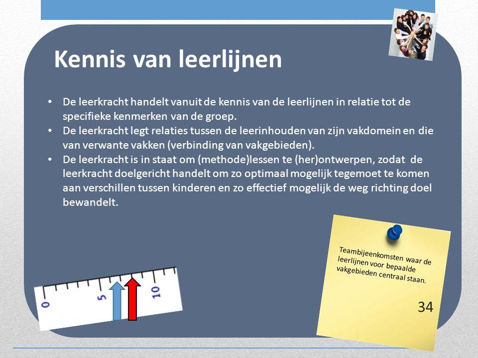 Kennis van leerlijnen De leerkracht handelt vanuit de kennis van de leerlijnen in relatie tot de specifieke kenmerken van de groep. De leerkracht legt