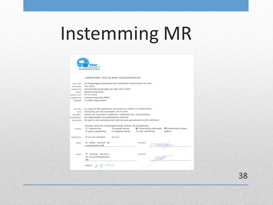 Instemming MR 38