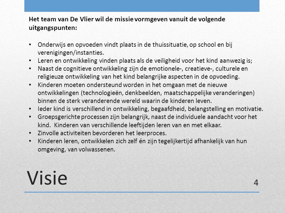 Visie Het team van De Vlier wil de missie vormgeven vanuit de volgende uitgangspunten: Onderwijs en opvoeden vindt plaats in de thuissituatie, op scho