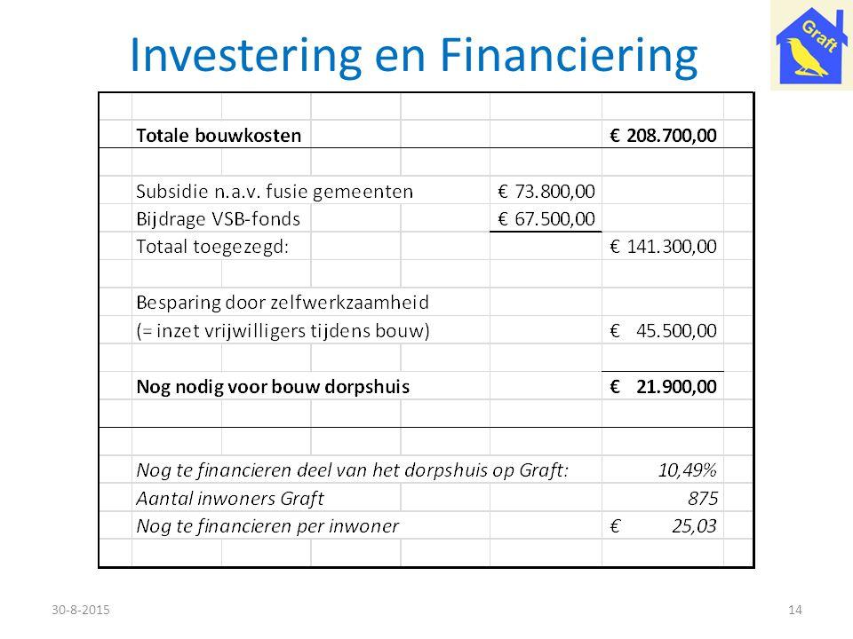 Investering en Financiering 30-8-201514