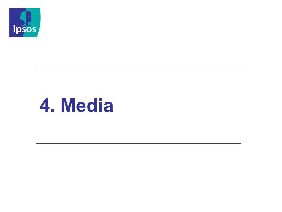 Kranten Type 1Type 2Type 3Type 4Type 5 Type 6Kindere n HLN 21% Nieuwsblad 11% Belang van Limburg 9% De Standaard 7% Gazet van Antwerpen 7% De Morgen 6% Andere NL 14% Andere FR 9% Lezen kranten 63% 23% Geen van deze 37% 77% Welke kranten leest u regelmatig, dat wil zeggen toch minstens 1x per week?