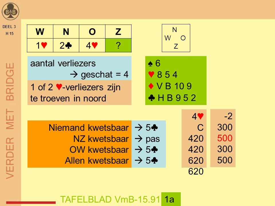 DEEL 3 H 15 N W O Z TAFELBLAD VmB-15.91 1b ♠ 5 3 ♥ 7 3 ♦ V B 7 4 ♣ A 10 9 5 4 WNOZ 1♥ 1♥2♣2♣4♥4♥.
