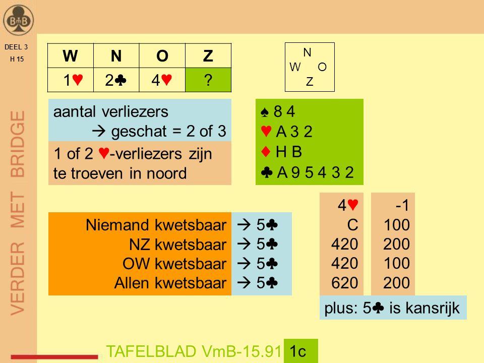 DEEL 3 H 15 N W O Z TAFELBLAD VmB-15.91 1c ♠ 8 4 ♥ A 3 2 ♦ H B ♣ A 9 5 4 3 2 WNOZ 1♥ 1♥2♣2♣4♥4♥.