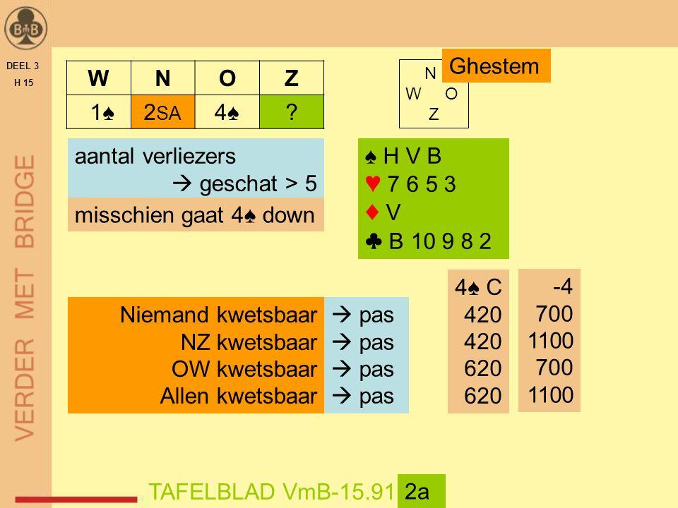 DEEL 3 H 15 N W O Z TAFELBLAD VmB-15.91 2a ♠ H V B ♥ 7 6 5 3 ♦ V ♣ B 10 9 8 2 WNOZ 1♠ 1♠2 SA 4♠4♠.