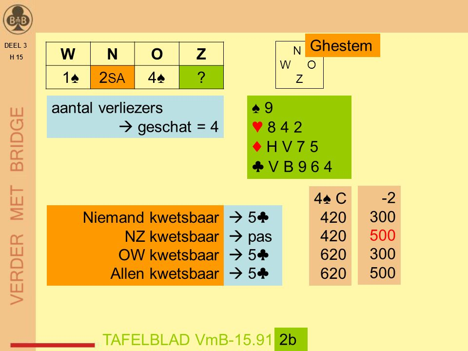 DEEL 3 H 15 N W O Z TAFELBLAD VmB-15.91 2b WNOZ 1♠ 1♠2 SA 4♠4♠.