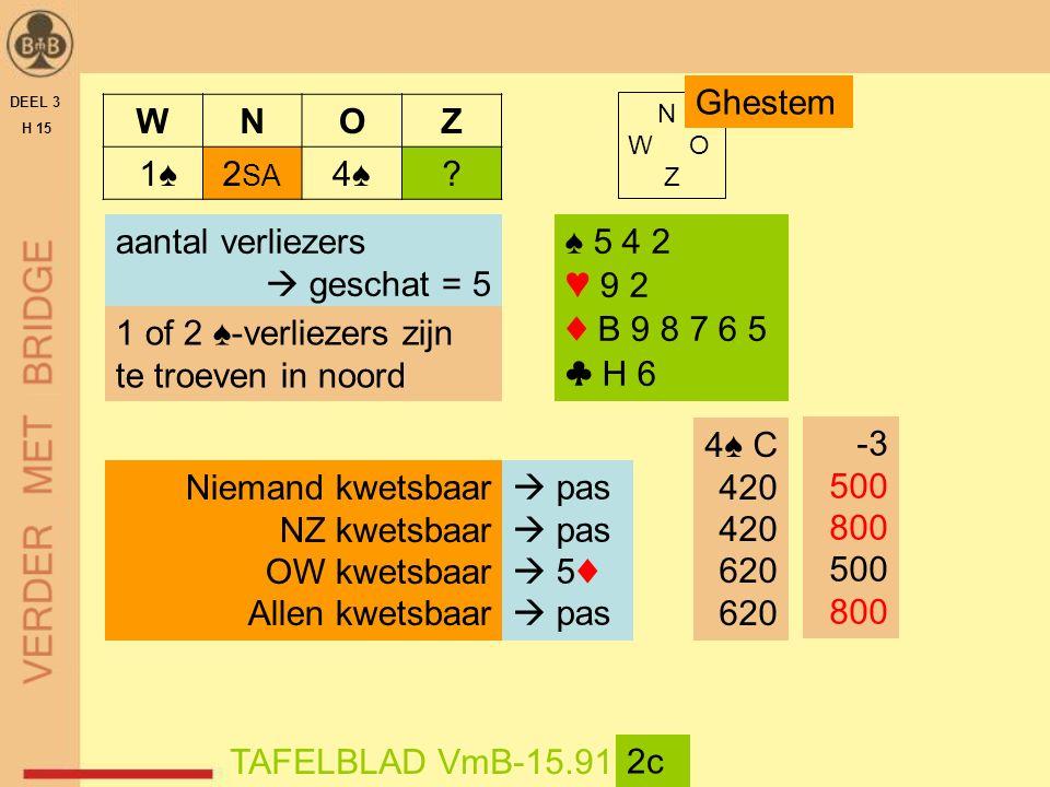 DEEL 3 H 15 N W O Z TAFELBLAD VmB-15.91 2c WNOZ 1♠ 1♠2 SA 4♠4♠? aantal verliezers  geschat = 5 1 of 2 ♠-verliezers zijn te troeven in noord  pas  p