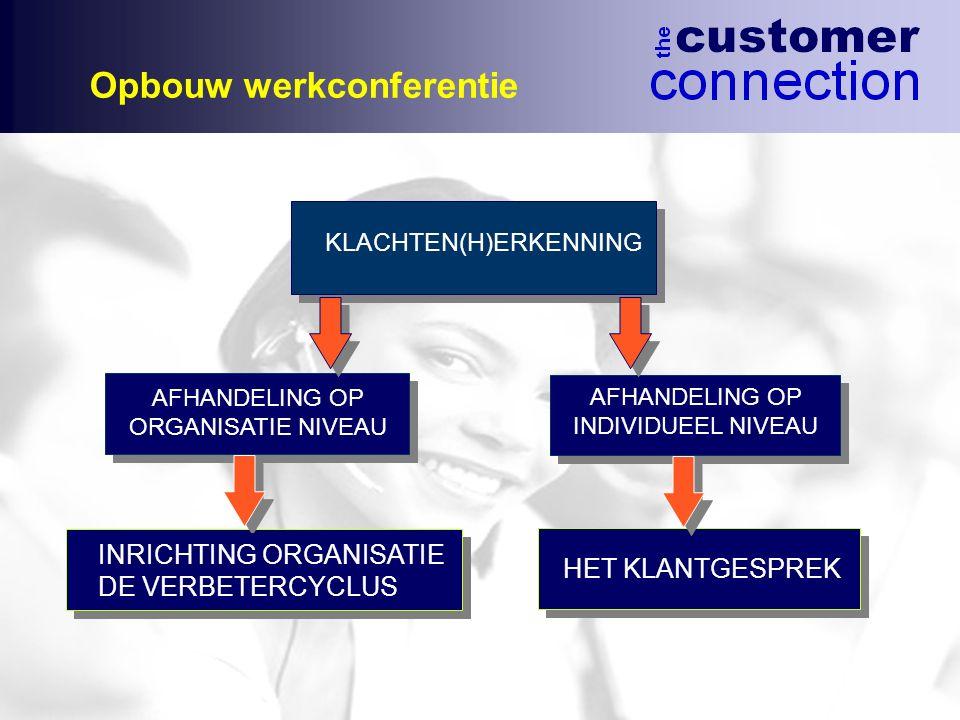 Programma werkconferentie Introductie en kennismaking Het belang van kwaliteit en klantgerichtheid Klachten(h)erkenning Organisatie van Klachtenmanagement De Verbetercyclus 9.30 uur 12.30 uur 17.00 uur