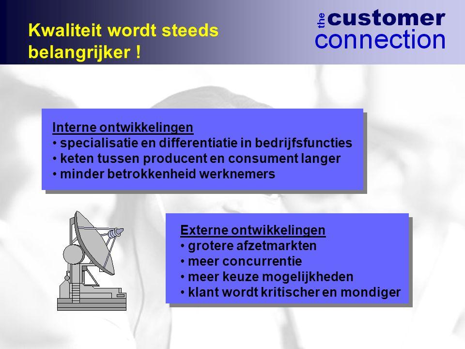 Kwaliteit en klantgerichtheid......de belangrijkste wapens in de hedendaagse concurrentiestrijd