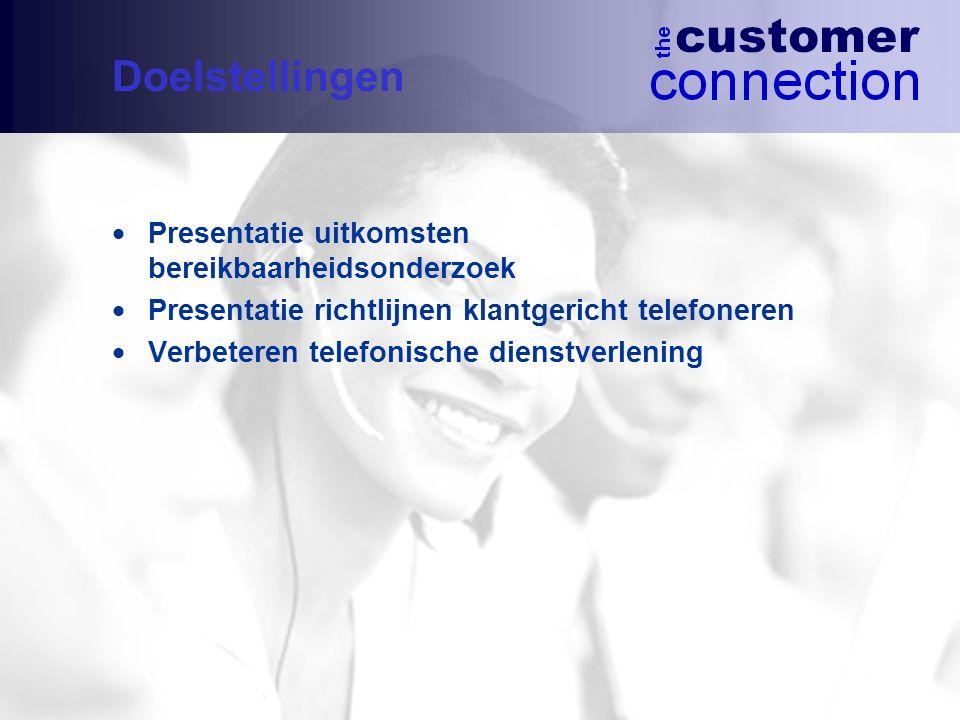Doelstellingen  Presentatie uitkomsten bereikbaarheidsonderzoek  Presentatie richtlijnen klantgericht telefoneren  Verbeteren telefonische dienstve