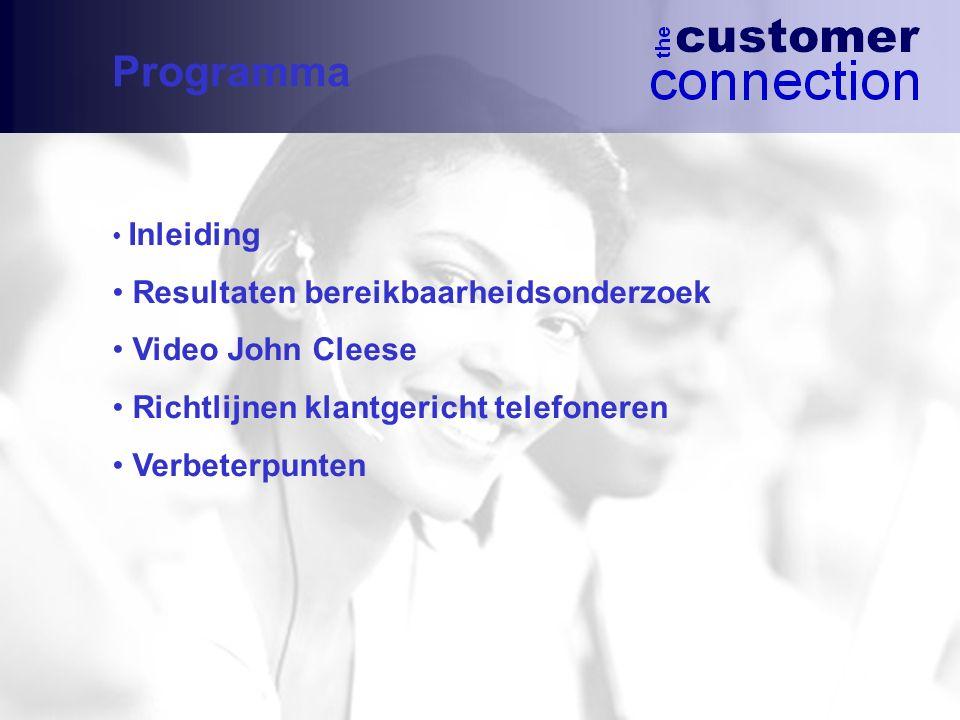 Inleiding Resultaten bereikbaarheidsonderzoek Video John Cleese Richtlijnen klantgericht telefoneren Verbeterpunten Programma