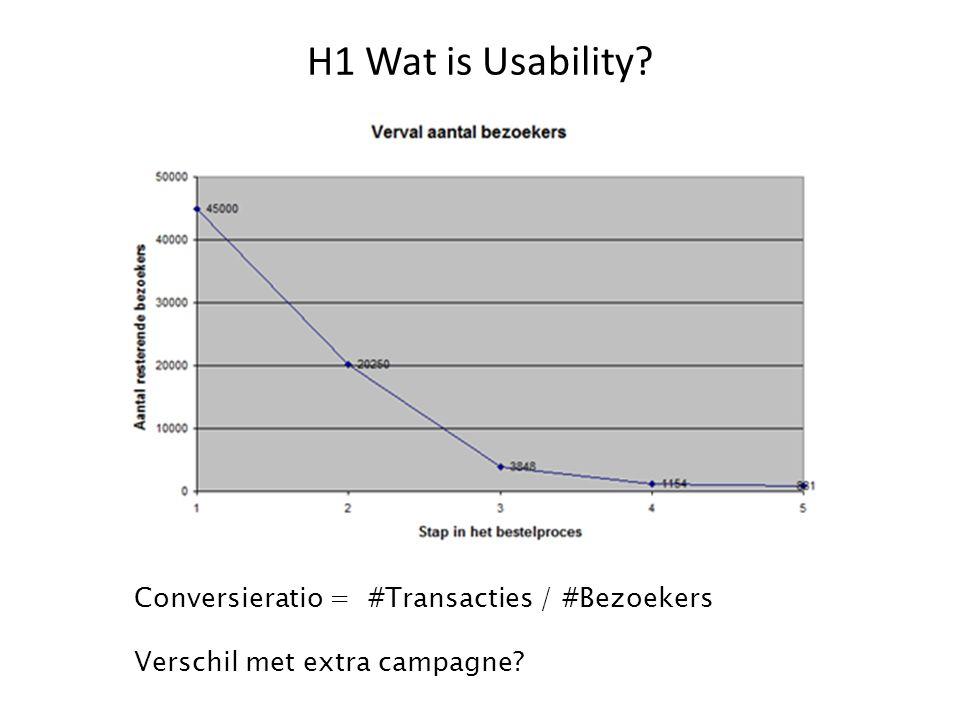 H1 Wat is Usability? Conversieratio = #Transacties / #Bezoekers Verschil met extra campagne?