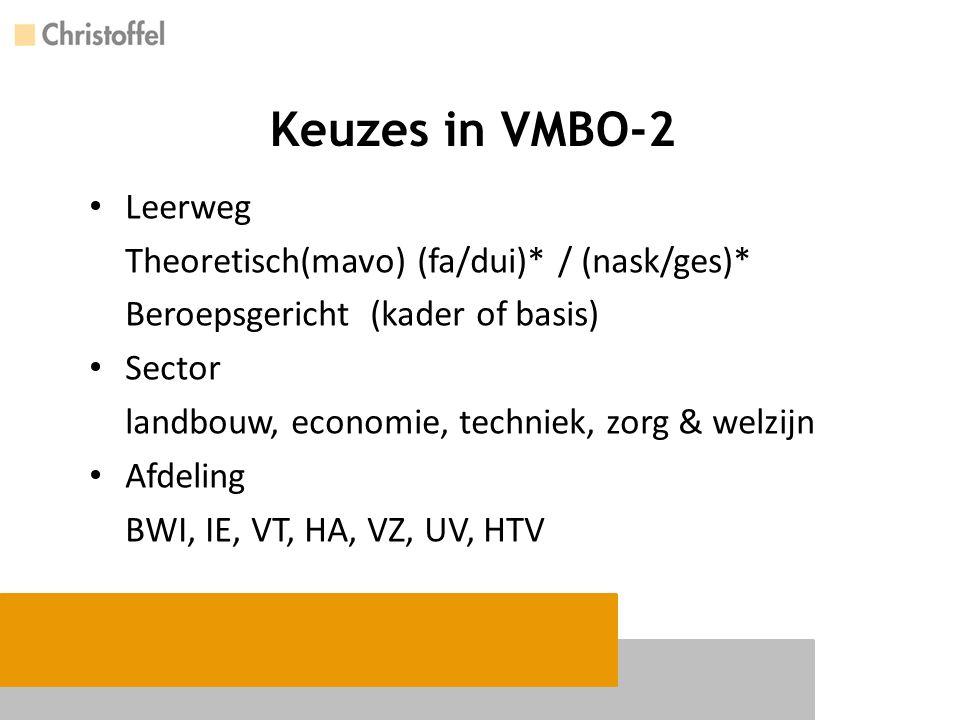 Keuzes in VMBO-2 Leerweg Theoretisch(mavo) (fa/dui)* / (nask/ges)* Beroepsgericht (kader of basis) Sector landbouw, economie, techniek, zorg & welzijn Afdeling BWI, IE, VT, HA, VZ, UV, HTV