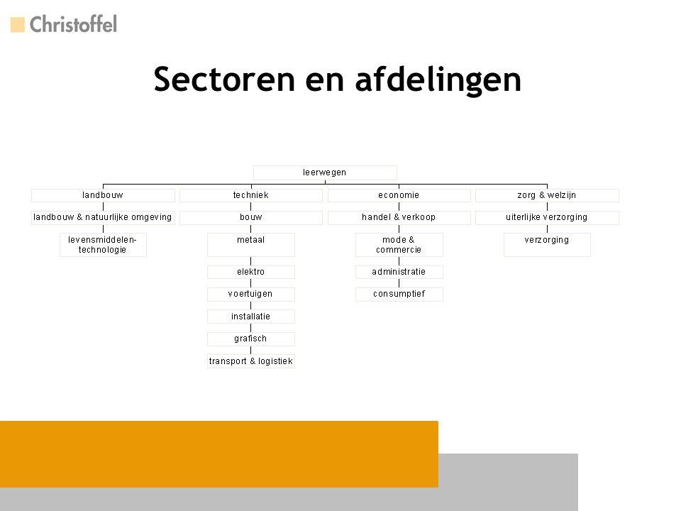 Sectoren en afdelingen
