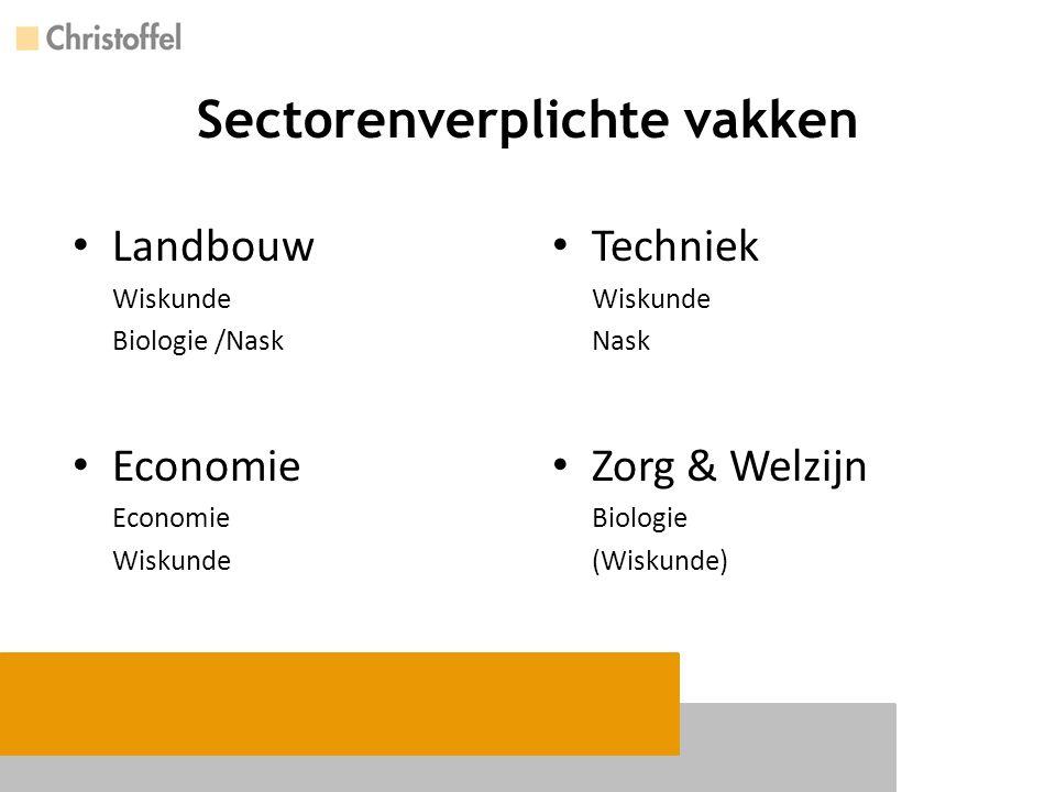 Sectorenverplichte vakken Techniek Wiskunde Nask Zorg & Welzijn Biologie (Wiskunde) Landbouw Wiskunde Biologie /Nask Economie Wiskunde