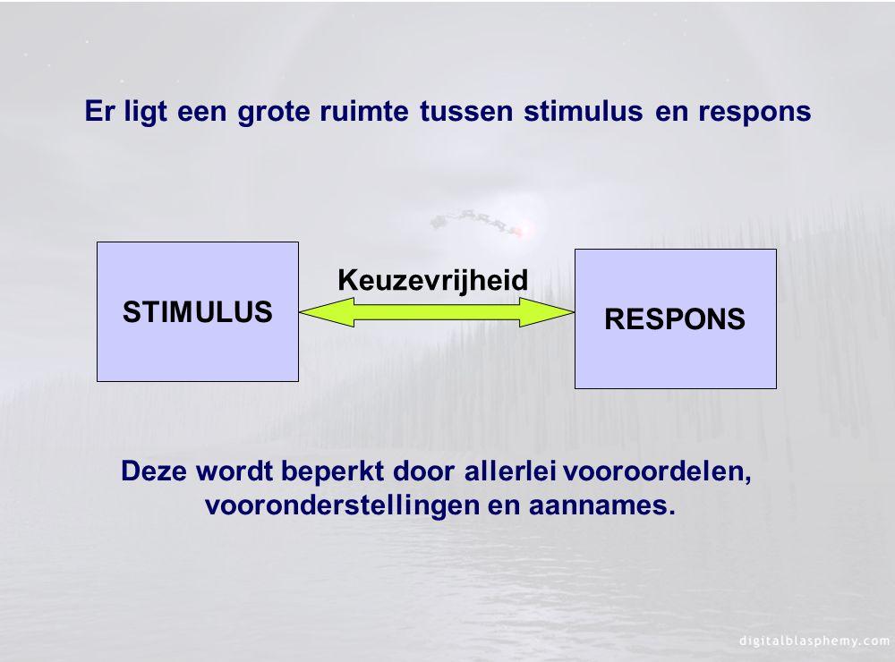 Er ligt een grote ruimte tussen stimulus en respons STIMULUS RESPONS Keuzevrijheid Deze wordt beperkt door allerlei vooroordelen, vooronderstellingen en aannames.