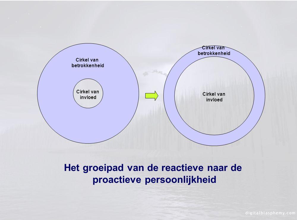 Het groeipad van de reactieve naar de proactieve persoonlijkheid Cirkel van invloed Cirkel van betrokkenheid Cirkel van invloed Cirkel van betrokkenheid