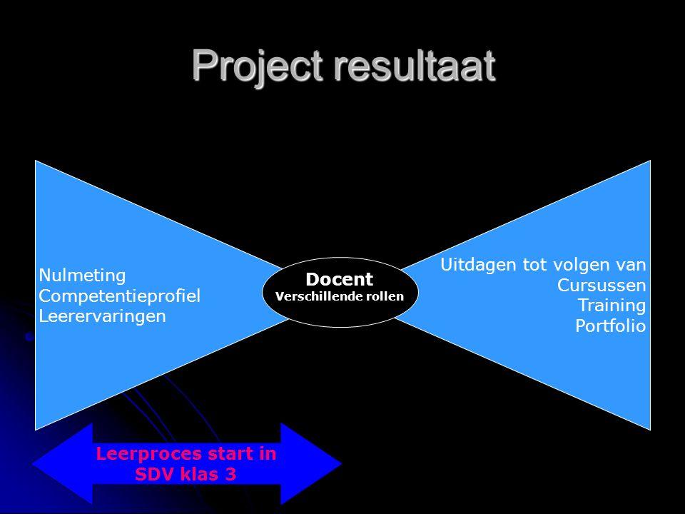 Project resultaat NulmetingCompetentieprofielLeerervaringen Uitdagen tot volgen van Cursussen Training Portfolio Docent Verschillende rollen Leerproces start in SDV klas 3
