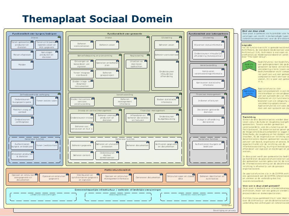 Themaplaat Sociaal Domein 11