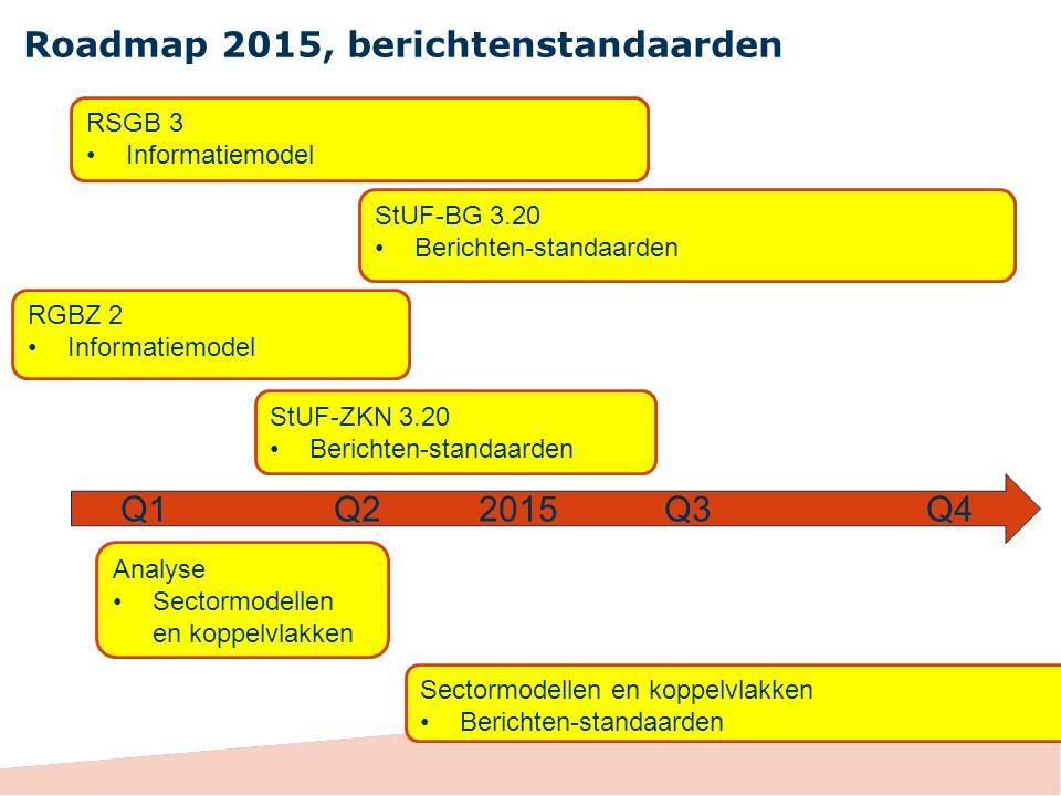 RGBZ 2 Informatiemodel RSGB 3 Informatiemodel StUF-ZKN 3.20 Berichten-standaarden StUF-BG 3.20 Berichten-standaarden Q1 Q2 2015 Q3 Q4 Roadmap 2015, be