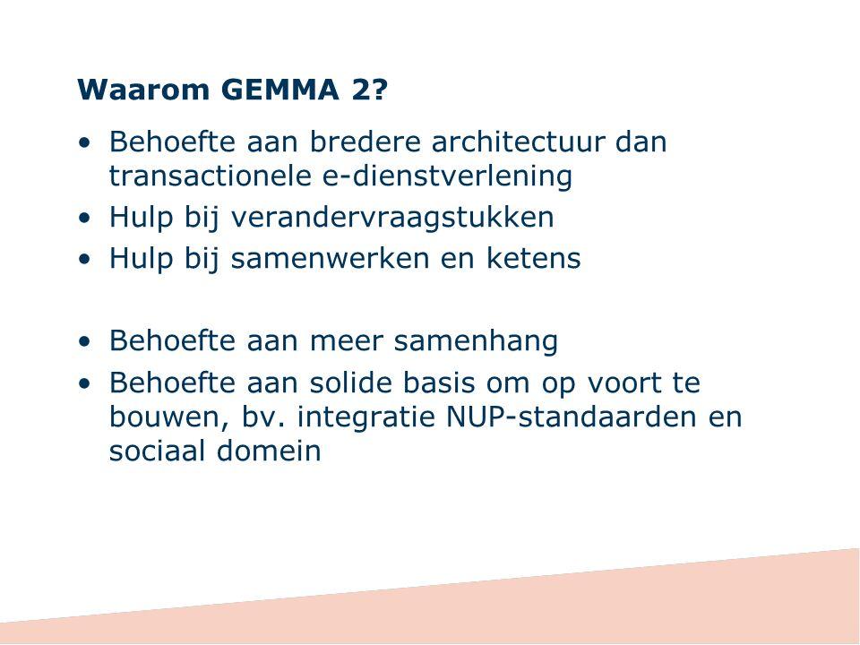 Waarom GEMMA 2? Behoefte aan bredere architectuur dan transactionele e-dienstverlening Hulp bij verandervraagstukken Hulp bij samenwerken en ketens Be