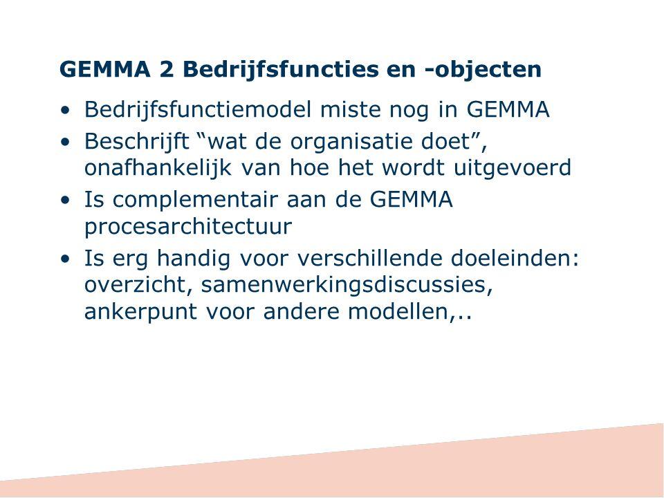 """GEMMA 2 Bedrijfsfuncties en -objecten Bedrijfsfunctiemodel miste nog in GEMMA Beschrijft """"wat de organisatie doet"""", onafhankelijk van hoe het wordt ui"""