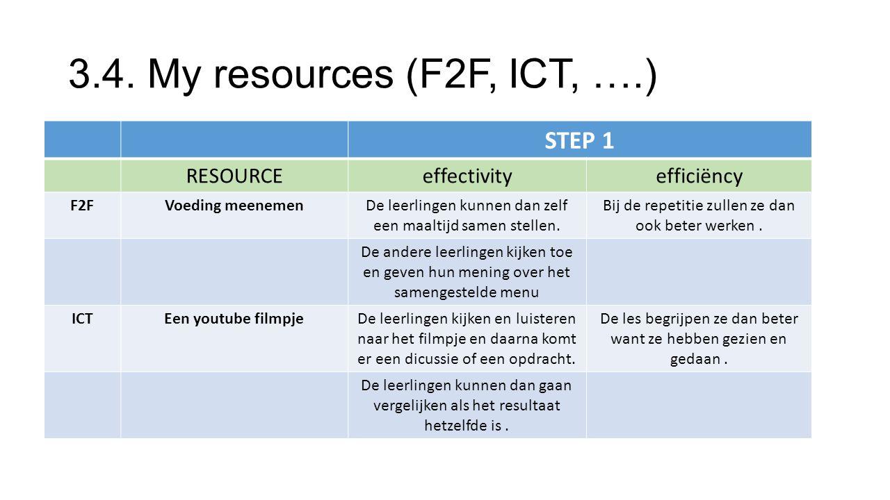 3.4. My resources (F2F, ICT, ….) STEP 1 RESOURCEeffectivityefficiëncy F2FVoeding meenemenDe leerlingen kunnen dan zelf een maaltijd samen stellen. Bij
