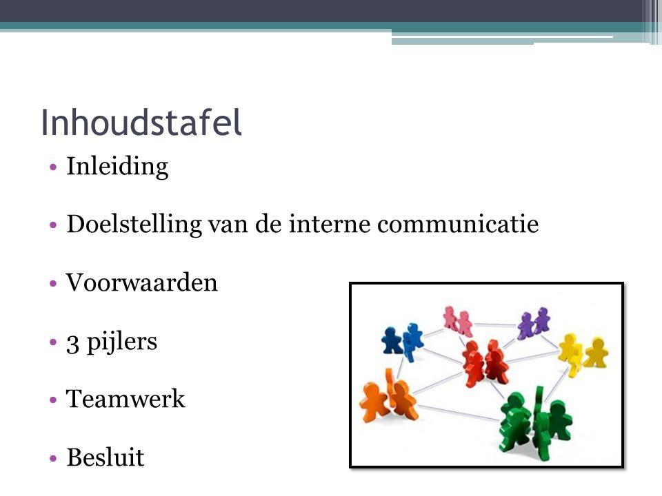 Inhoudstafel Inleiding Doelstelling van de interne communicatie Voorwaarden 3 pijlers Teamwerk Besluit