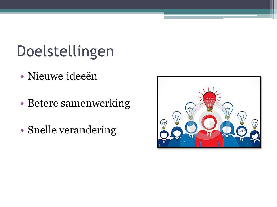 Doelstellingen Nieuwe ideeën Betere samenwerking Snelle verandering