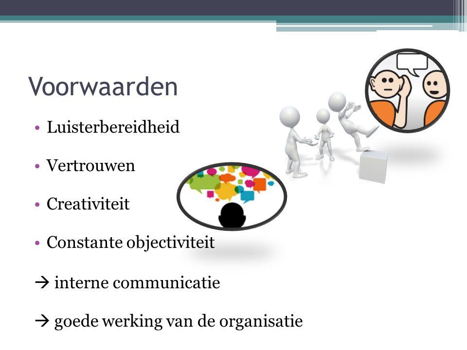 Voorwaarden Luisterbereidheid Vertrouwen Creativiteit Constante objectiviteit  interne communicatie  goede werking van de organisatie