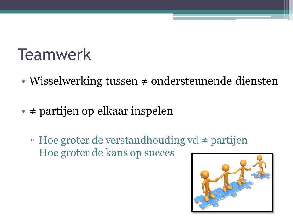 Teamwerk Wisselwerking tussen ≠ ondersteunende diensten ≠ partijen op elkaar inspelen ▫Hoe groter de verstandhouding vd ≠ partijen Hoe groter de kans