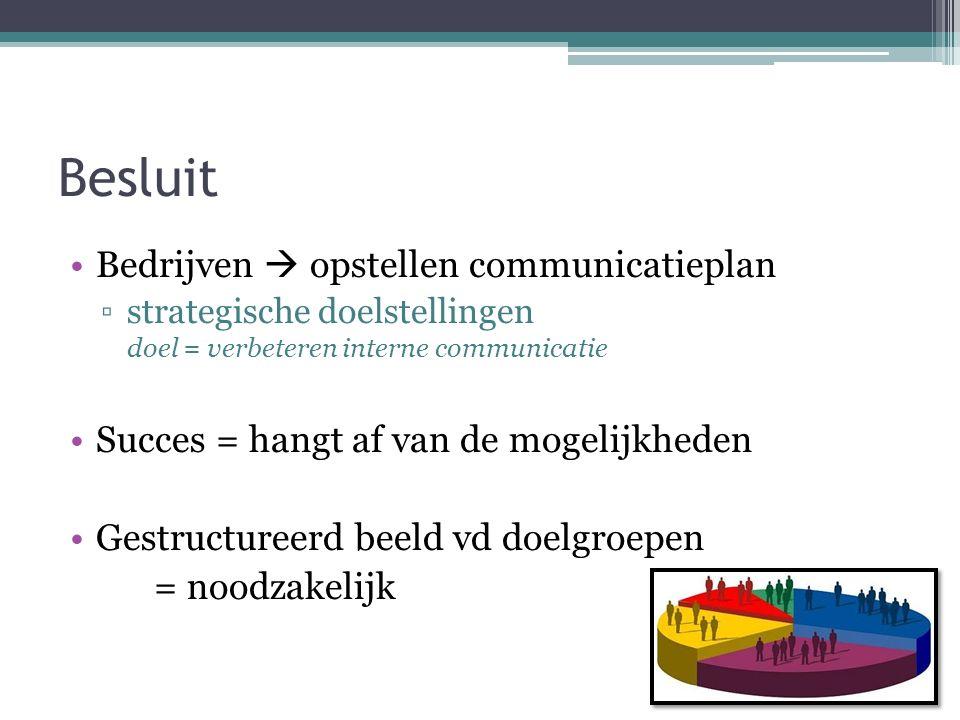 Besluit Bedrijven  opstellen communicatieplan ▫strategische doelstellingen doel = verbeteren interne communicatie Succes = hangt af van de mogelijkhe