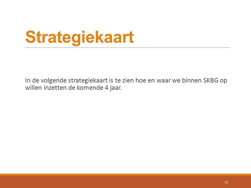 Strategiekaart In de volgende strategiekaart is te zien hoe en waar we binnen SKBG op willen inzetten de komende 4 jaar. 12