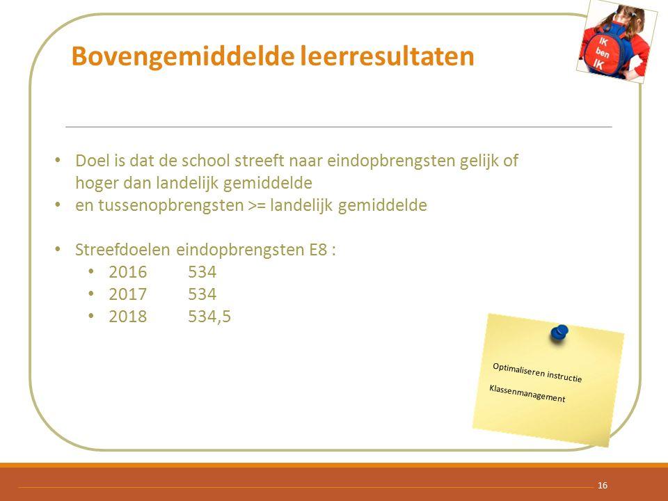 Bovengemiddelde leerresultaten Doel is dat de school streeft naar eindopbrengsten gelijk of hoger dan landelijk gemiddelde en tussenopbrengsten >= lan