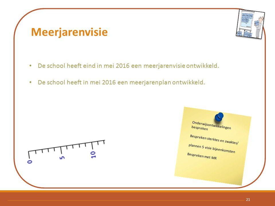 Meerjarenvisie 21 De school heeft eind in mei 2016 een meerjarenvisie ontwikkeld. De school heeft in mei 2016 een meerjarenplan ontwikkeld. Onderwijso