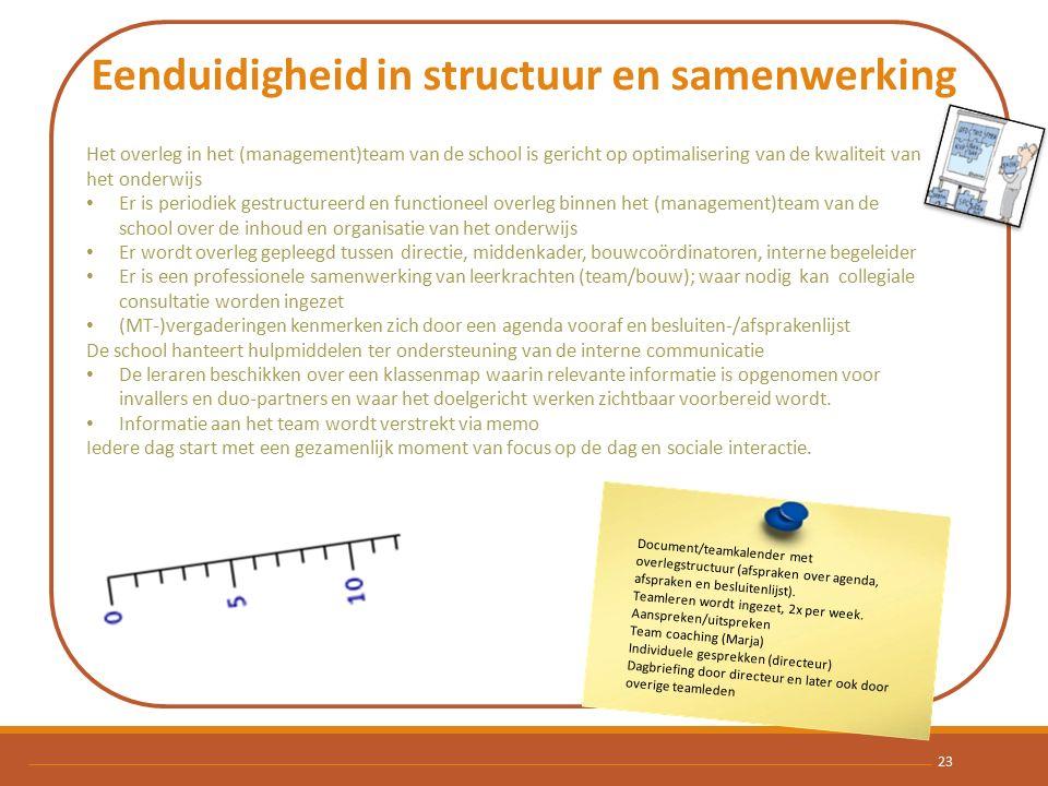 Eenduidigheid in structuur en samenwerking 23 Het overleg in het (management)team van de school is gericht op optimalisering van de kwaliteit van het