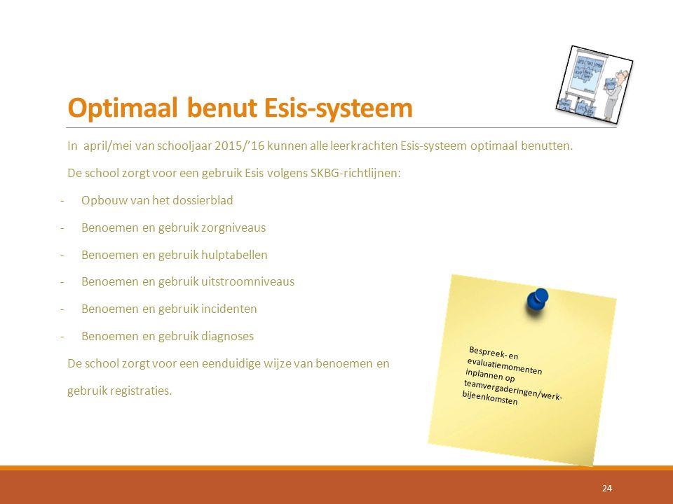 Optimaal benut Esis-systeem In april/mei van schooljaar 2015/'16 kunnen alle leerkrachten Esis-systeem optimaal benutten. De school zorgt voor een geb