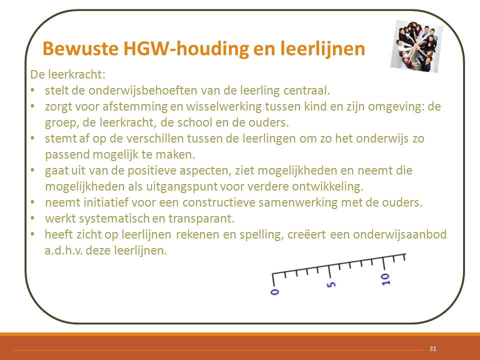 Bewuste HGW-houding en leerlijnen De leerkracht: stelt de onderwijsbehoeften van de leerling centraal. zorgt voor afstemming en wisselwerking tussen k
