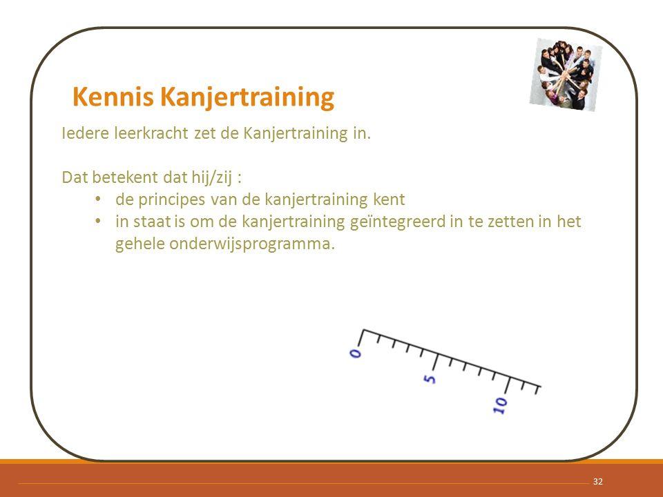 Kennis Kanjertraining Iedere leerkracht zet de Kanjertraining in. Dat betekent dat hij/zij : de principes van de kanjertraining kent in staat is om de