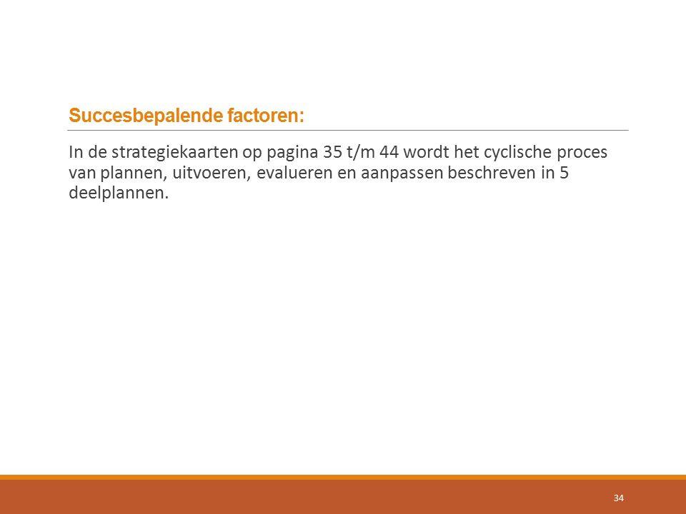 Succesbepalende factoren: In de strategiekaarten op pagina 35 t/m 44 wordt het cyclische proces van plannen, uitvoeren, evalueren en aanpassen beschreven in 5 deelplannen.